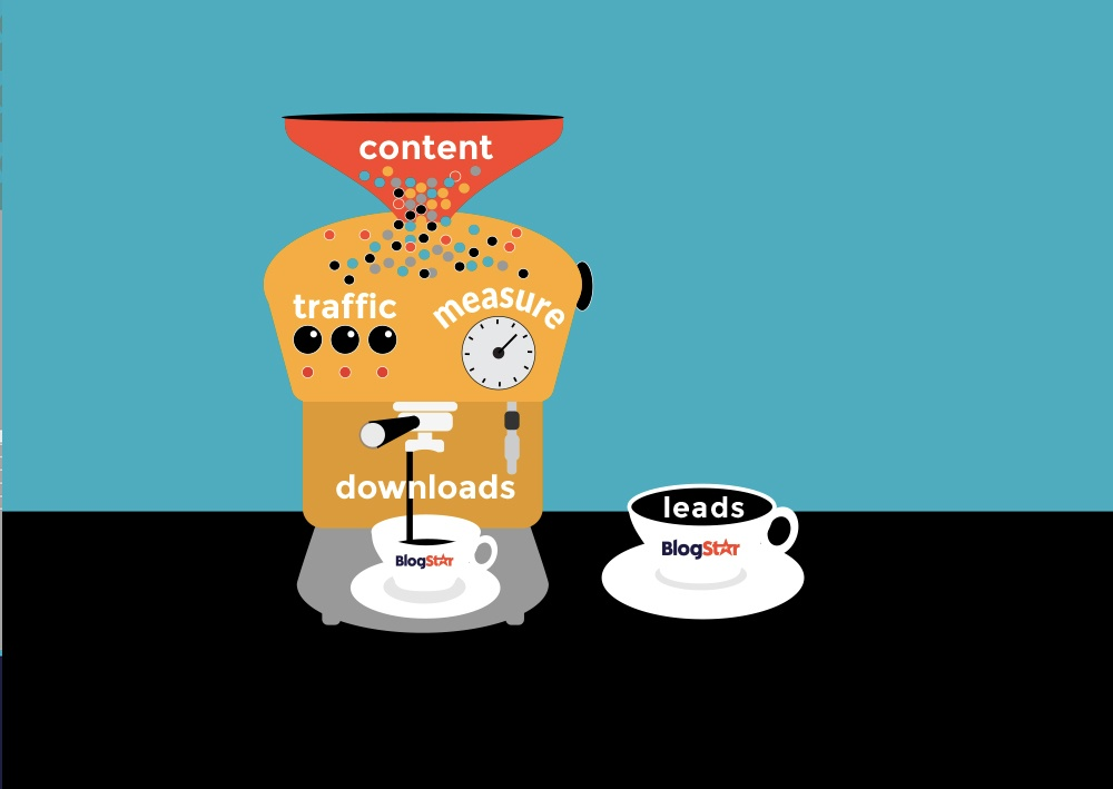 content marketing strategy reports