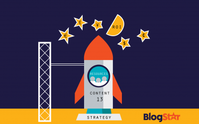 How do marketers measure content marketing success? 85% said..