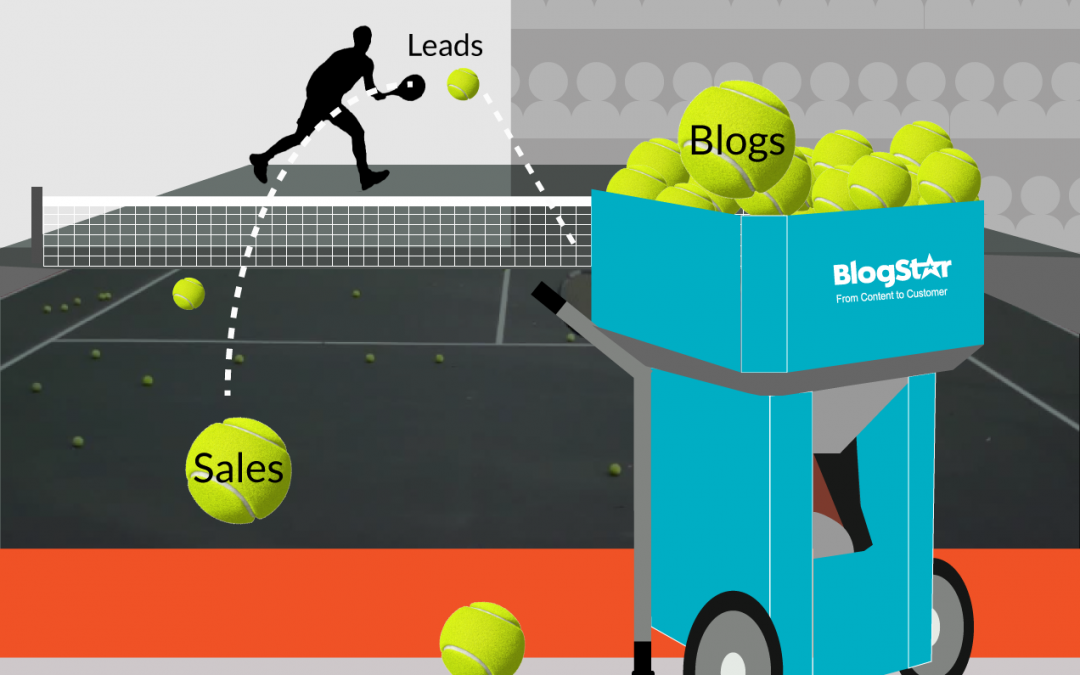 IF ..content marketing was Andy Murray's tennis ball machine