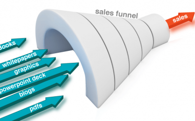 4 pieces of marketing collateral essential for sales success