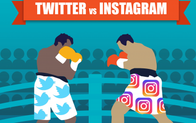 Twitter vs Instagram [Infographic]